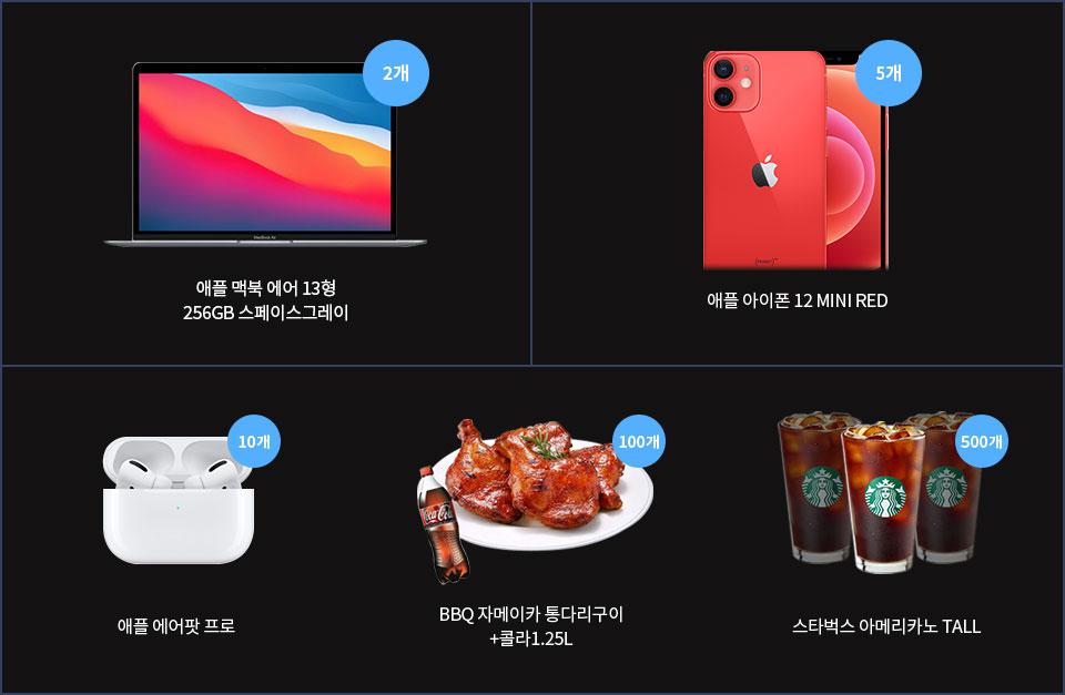 애플맥북에어13형 256GB 스페이스그레이 2개, 애플아이폰 12미니레드 5개, 애플에어팟프로 10개,BBQ자메이카 통다리구이 콜라 100개, 스타벅스 아메리카노톨 500개
